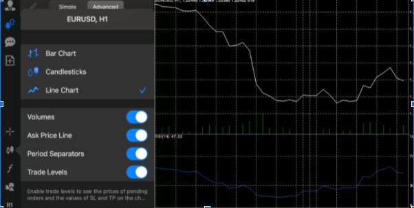 Investlite Chart